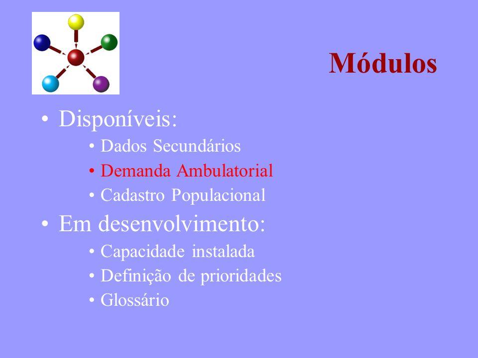 Módulos Disponíveis: Dados Secundários Demanda Ambulatorial Cadastro Populacional Em desenvolvimento: Capacidade instalada Definição de prioridades Gl