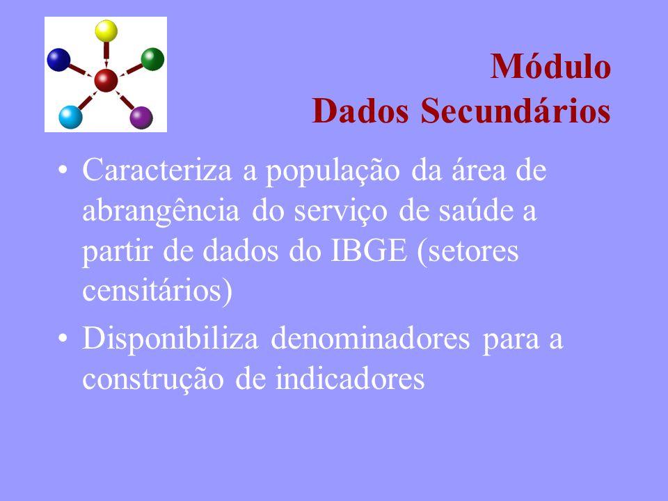 Módulo Dados Secundários Caracteriza a população da área de abrangência do serviço de saúde a partir de dados do IBGE (setores censitários) Disponibil