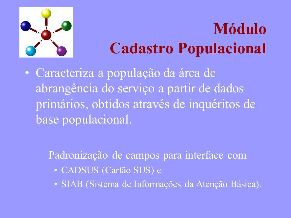Módulo Cadastro Populacional Caracteriza a população da área de abrangência do serviço a partir de dados primários, obtidos através de inquéritos de b