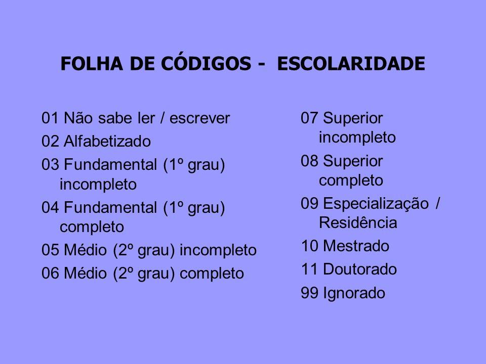 FOLHA DE CÓDIGOS - ESCOLARIDADE 01 Não sabe ler / escrever 02 Alfabetizado 03 Fundamental (1º grau) incompleto 04 Fundamental (1º grau) completo 05 Mé