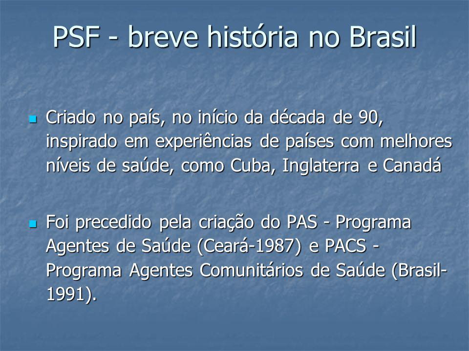 PSF - breve história no Brasil Criado no país, no início da década de 90, inspirado em experiências de países com melhores níveis de saúde, como Cuba,