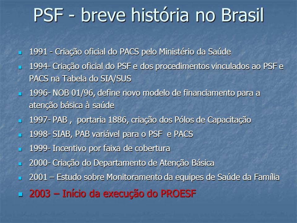 PSF - breve história no Brasil 1991 - Criação oficial do PACS pelo Ministério da Saúde 1991 - Criação oficial do PACS pelo Ministério da Saúde 1994- C