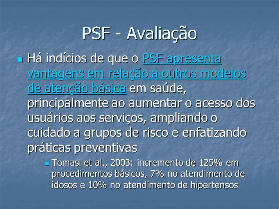 PSF - Avaliação Há indícios de que o PSF apresenta vantagens em relação a outros modelos de atenção básica em saúde, principalmente ao aumentar o aces