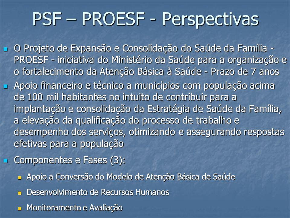 PSF – PROESF - Perspectivas O Projeto de Expansão e Consolidação do Saúde da Família - PROESF - iniciativa do Ministério da Saúde para a organização e