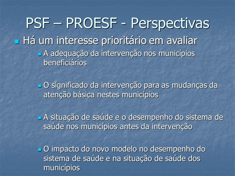 PSF – PROESF - Perspectivas Há um interesse prioritário em avaliar Há um interesse prioritário em avaliar A adequação da intervenção nos municípios be