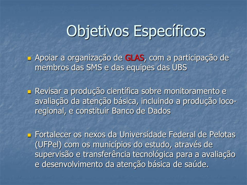 Objetivos Específicos Apoiar a organização de GLAS, com a participação de membros das SMS e das equipes das UBS Apoiar a organização de GLAS, com a pa