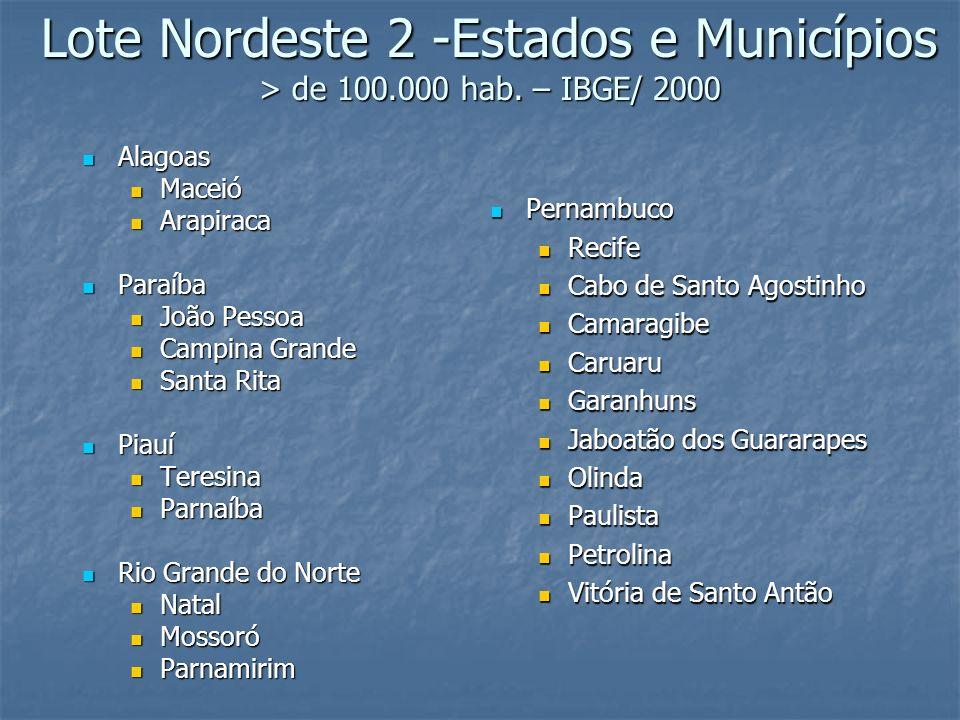 Lote Nordeste 2 -Estados e Municípios > de 100.000 hab. – IBGE/ 2000 Alagoas Alagoas Maceió Maceió Arapiraca Arapiraca Paraíba Paraíba João Pessoa Joã