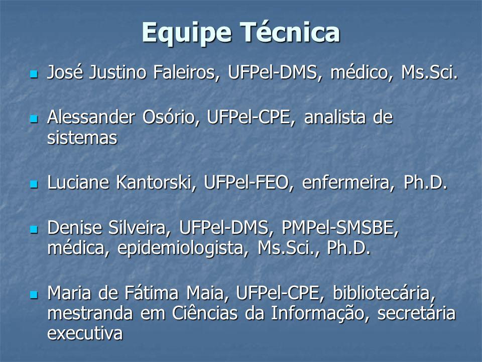 Equipe Técnica Fernando Vinholes Siqueira, doutorando do PPGE- UFPel, UCPel, fisioterapeuta, epidemiologista, Ms.Sci.