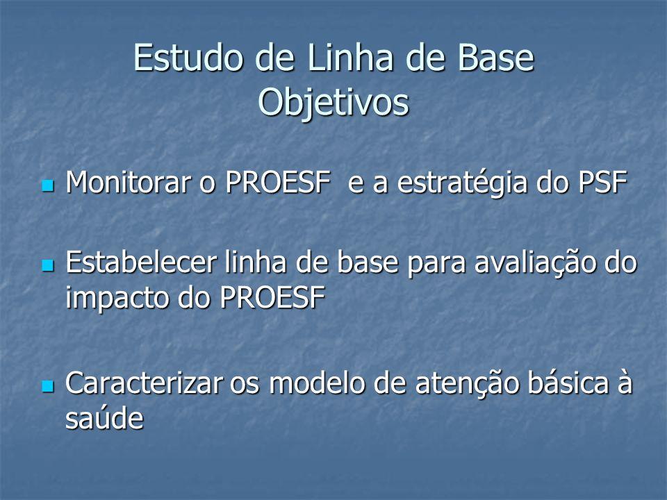 Estudo de Linha de Base Objetivos Monitorar o PROESF e a estratégia do PSF Monitorar o PROESF e a estratégia do PSF Estabelecer linha de base para ava