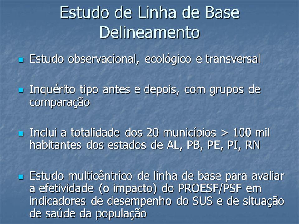 Estudo de Linha de Base Delineamento Estudo observacional, ecológico e transversal Estudo observacional, ecológico e transversal Inquérito tipo antes