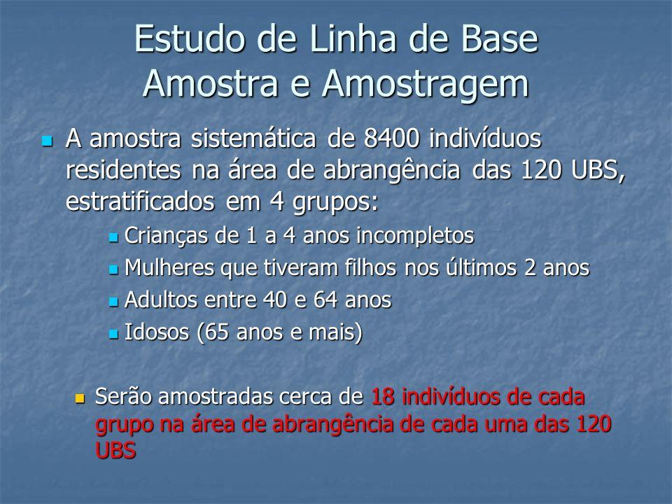 Estudo de Linha de Base Amostra e Amostragem A amostra sistemática de 8400 indivíduos residentes na área de abrangência das 120 UBS, estratificados em