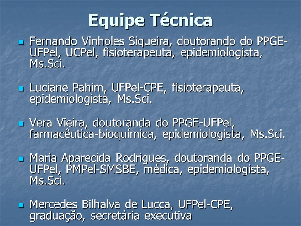 Equipe Técnica Fernando Vinholes Siqueira, doutorando do PPGE- UFPel, UCPel, fisioterapeuta, epidemiologista, Ms.Sci. Fernando Vinholes Siqueira, dout