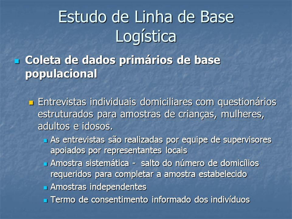 Estudo de Linha de Base Logística Coleta de dados primários de base populacional Coleta de dados primários de base populacional Entrevistas individuai