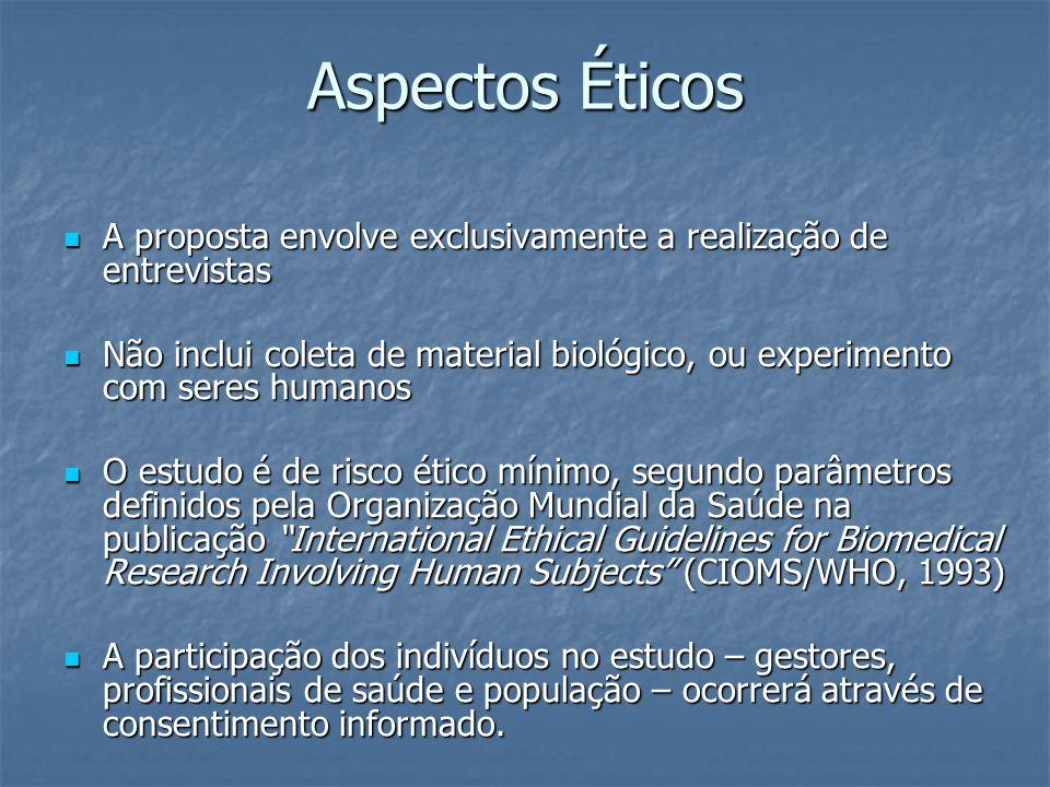 Aspectos Éticos A proposta envolve exclusivamente a realização de entrevistas A proposta envolve exclusivamente a realização de entrevistas Não inclui