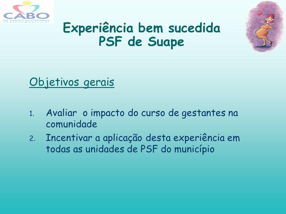 Experiência bem sucedida PSF de Suape Objetivos gerais 1. Avaliar o impacto do curso de gestantes na comunidade 2. Incentivar a aplicação desta experi