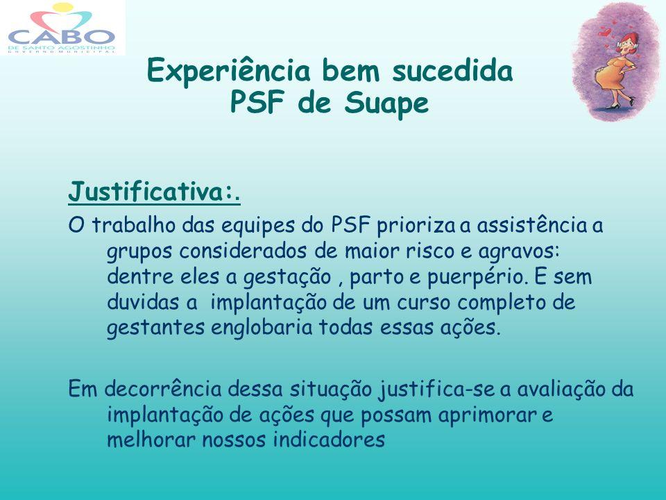 Experiência bem sucedida PSF de Suape Justificativa:. O trabalho das equipes do PSF prioriza a assistência a grupos considerados de maior risco e agra