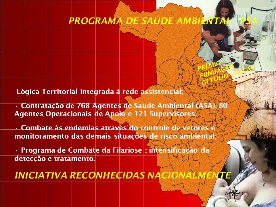 Lógica Territorial integrada à rede assistencial; Contratação de 768 Agentes de Saúde Ambiental (ASA), 80 Agentes Operacionais de Apoio e 121 Supervis