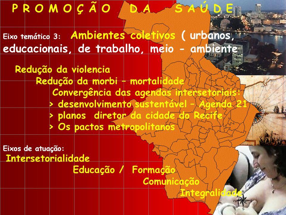 P R O M O Ç Ã O D A S A Ú D E Eixo temático 3: Ambientes coletivos ( urbanos, educacionais, de trabalho, meio - ambiente Redução da violencia Redução