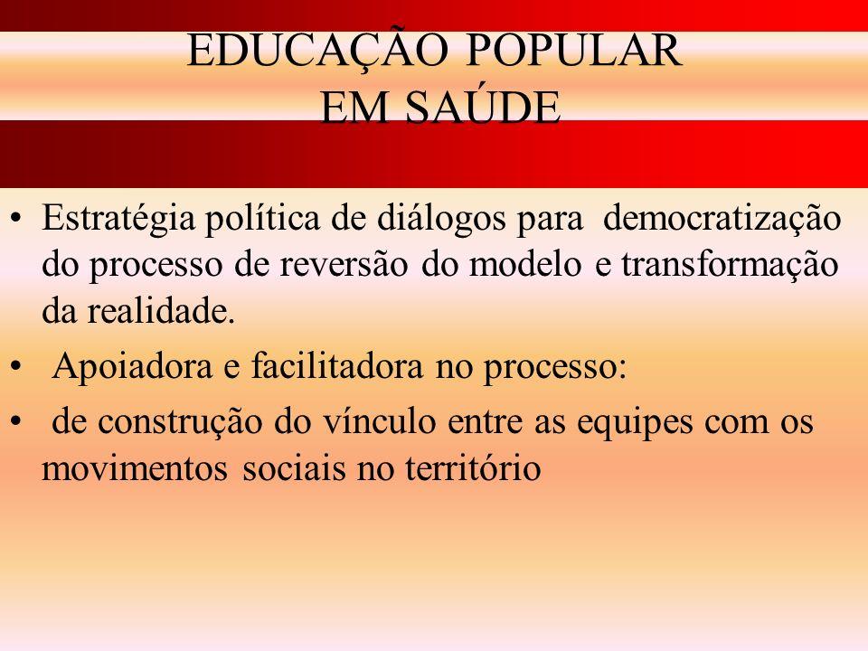 EDUCAÇÃO POPULAR EM SAÚDE Estratégia política de diálogos para democratização do processo de reversão do modelo e transformação da realidade. Apoiador