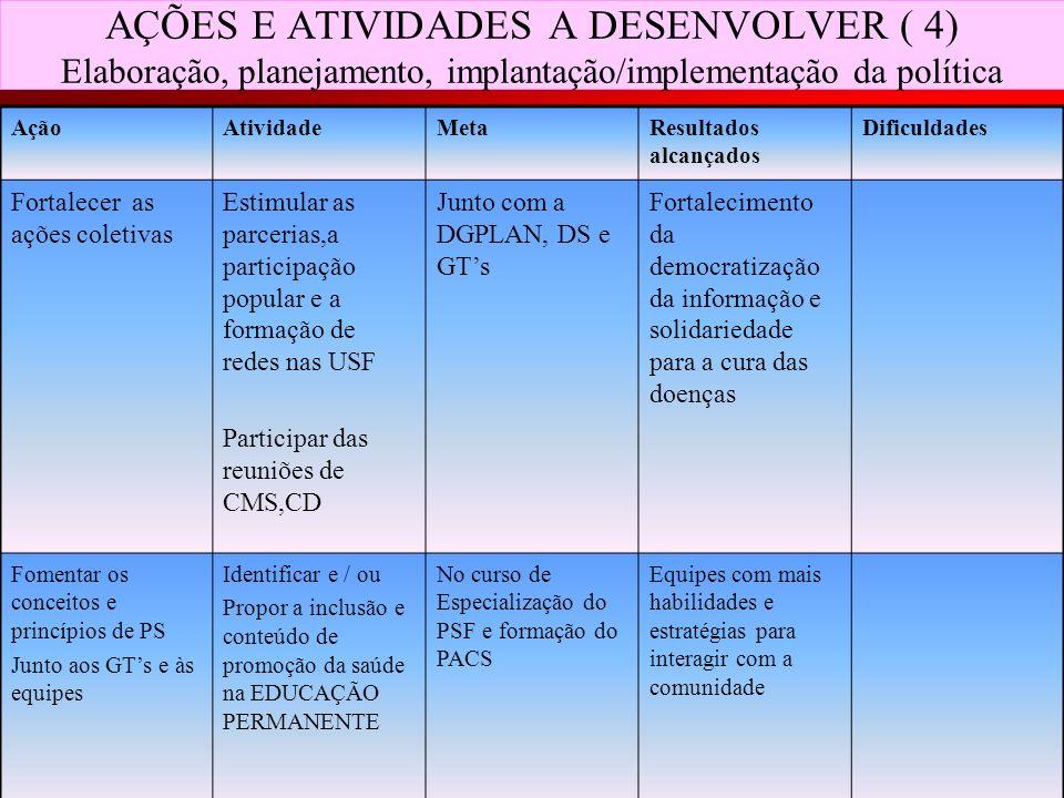 AÇÕES E ATIVIDADES A DESENVOLVER ( 4) Elaboração, planejamento, implantação/implementação da política AçãoAtividadeMetaResultados alcançados Dificulda