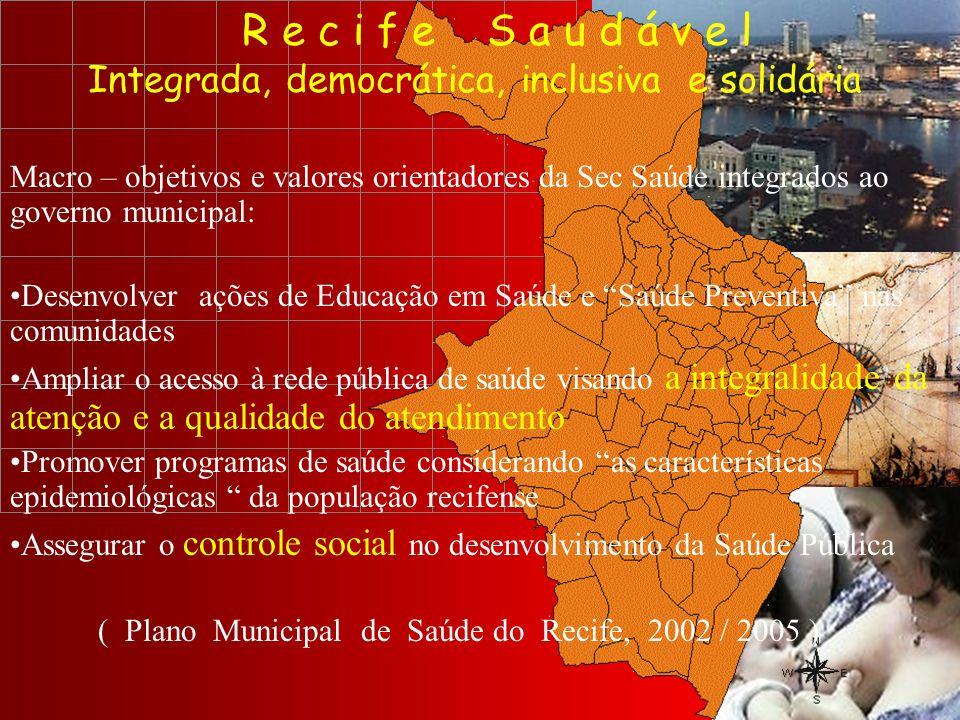 R e c i f e S a u d á v e l Integrada, democrática, inclusiva e solidária Macro – objetivos e valores orientadores da Sec Saúde integrados ao governo