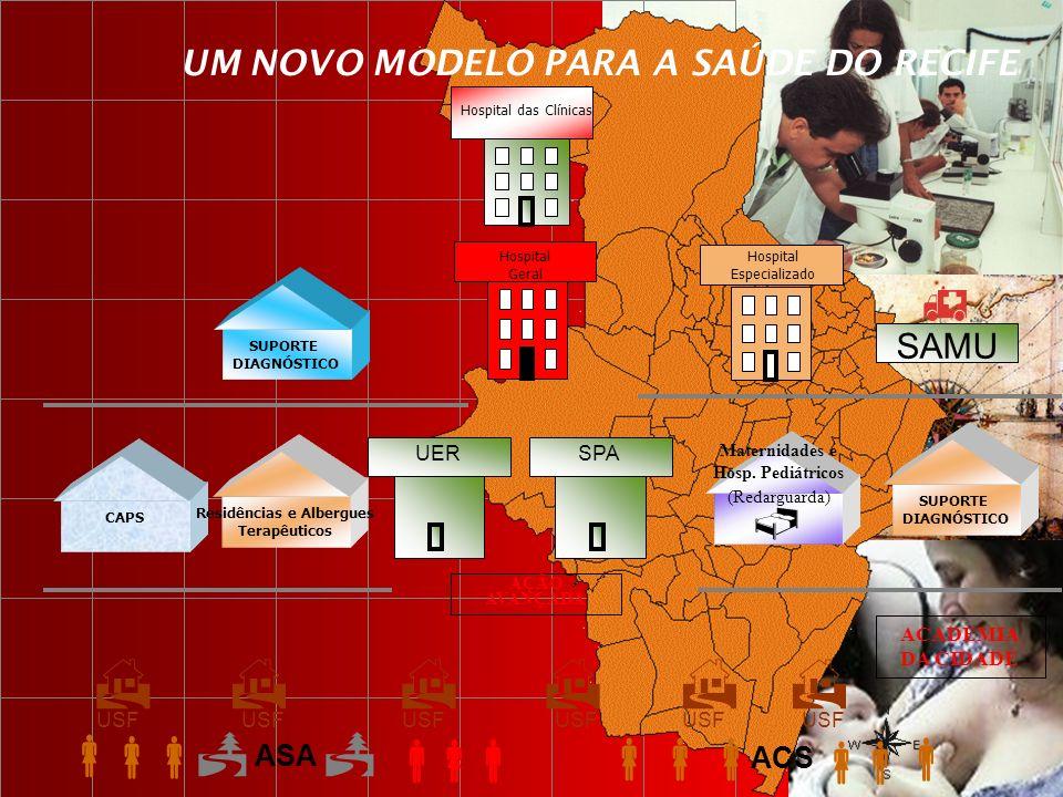 QUALIFICAÇÃO DA GESTÃO políticas integradas: PROGRAMA GUARDA CHUVA E COMUNIDADE SAUDÁVEL; GÊNERO E SAÚDE DA FAMÍLIA - Coord da Mulher HORTAS COMUNITÁRIA – USF Brasilit / Mustardinha, Fernandes Figueira SEC.