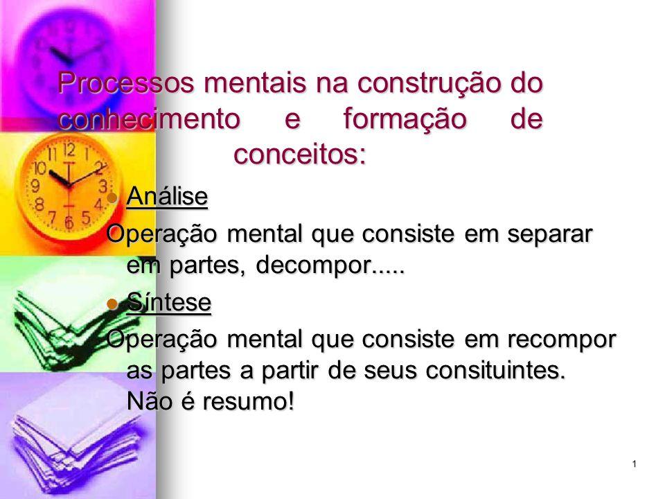 1 Processos mentais na construção do conhecimento e formação de conceitos: Análise Análise Operação mental que consiste em separar em partes, decompor