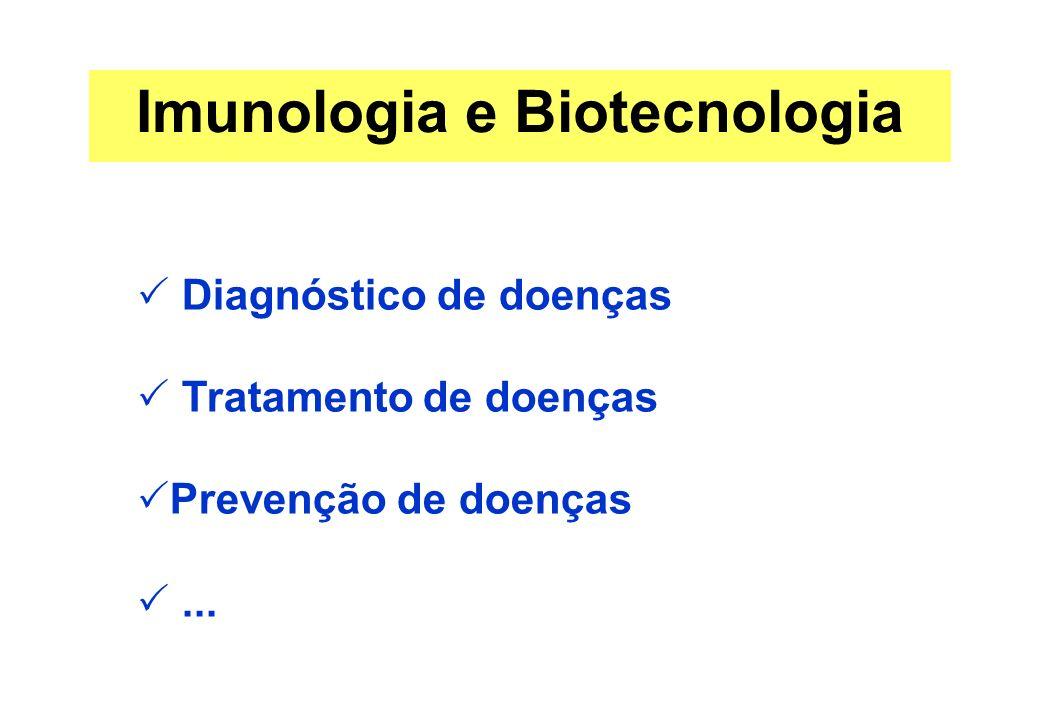 Imunologia e Biotecnologia Diagnóstico de doenças Tratamento de doenças Prevenção de doenças...