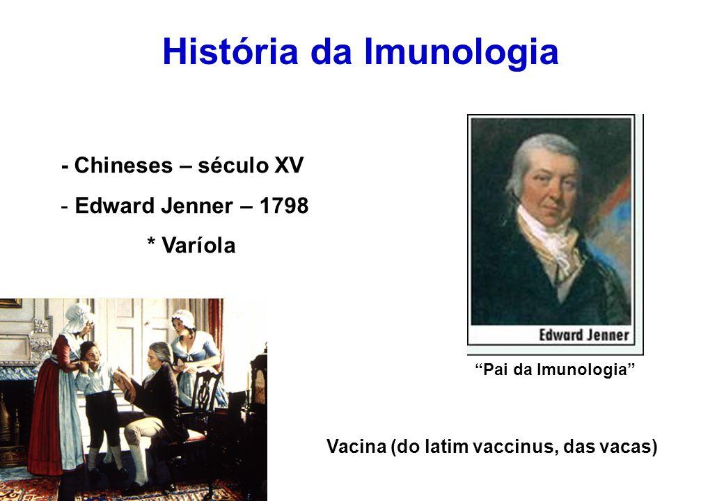 História da Imunologia - Chineses – século XV - Edward Jenner – 1798 * Varíola Vacina (do latim vaccinus, das vacas) Pai da Imunologia
