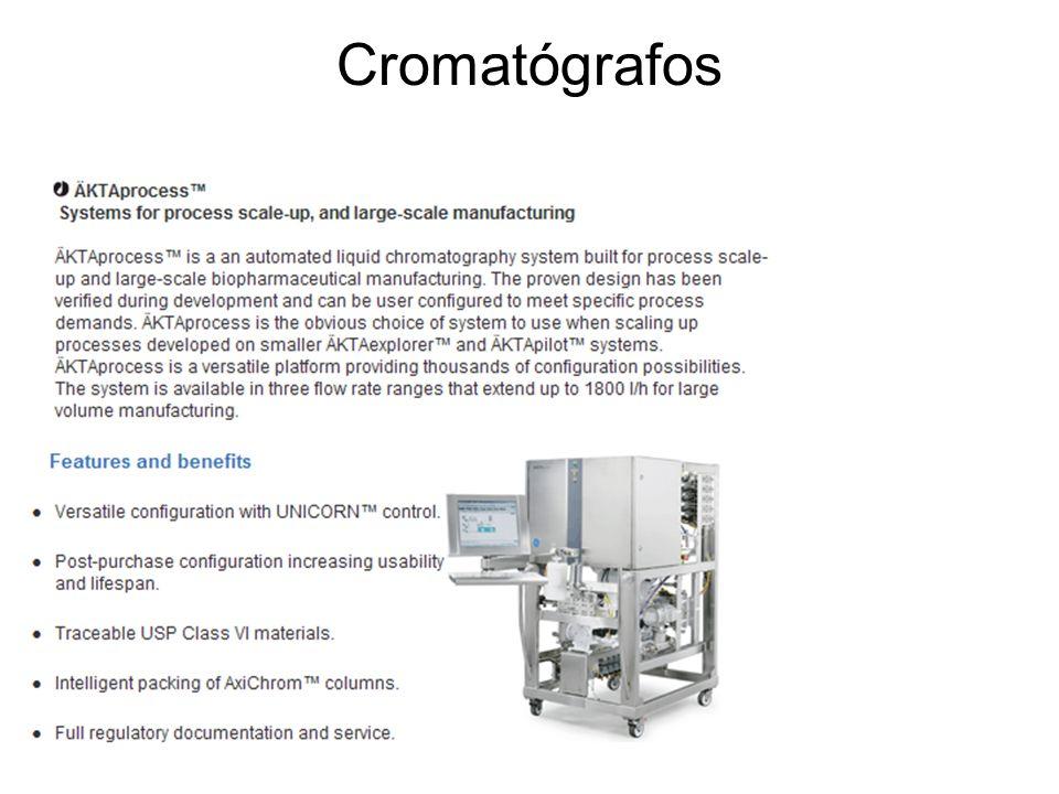 Cromatógrafos