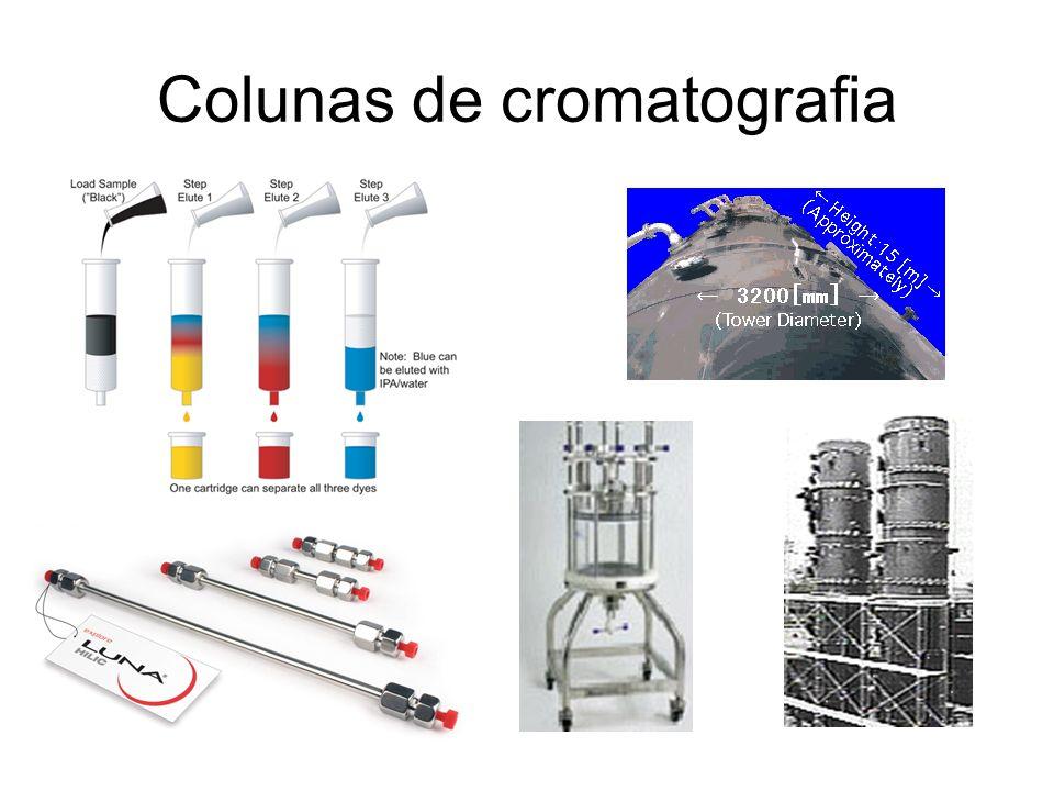 Colunas de cromatografia