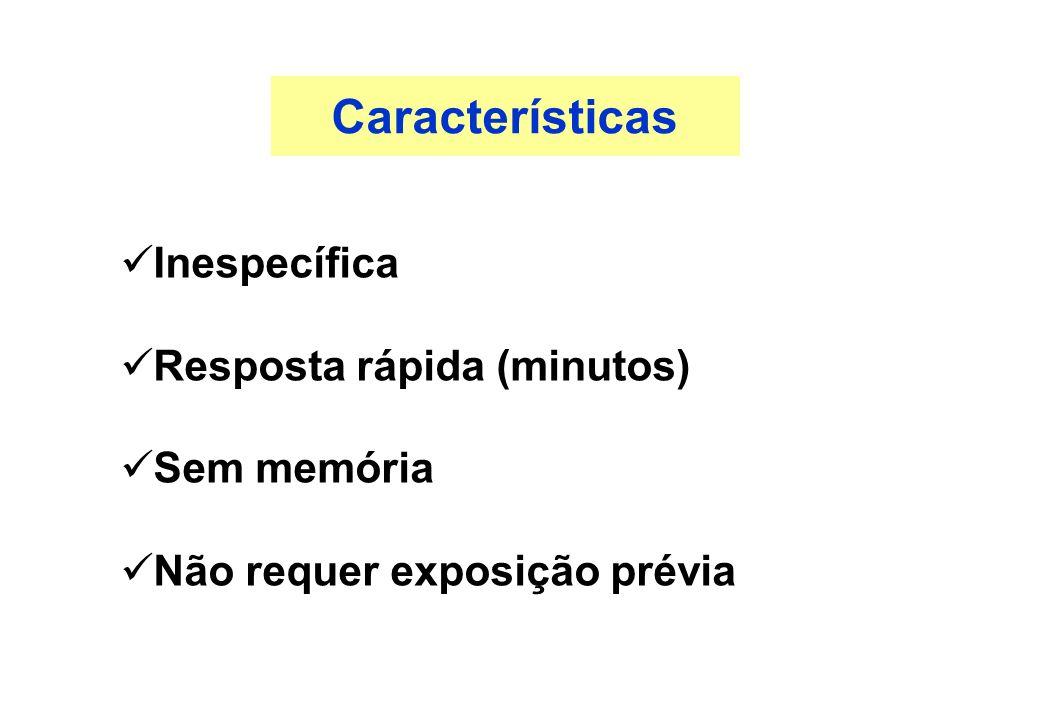 Características Inespecífica Resposta rápida (minutos) Sem memória Não requer exposição prévia