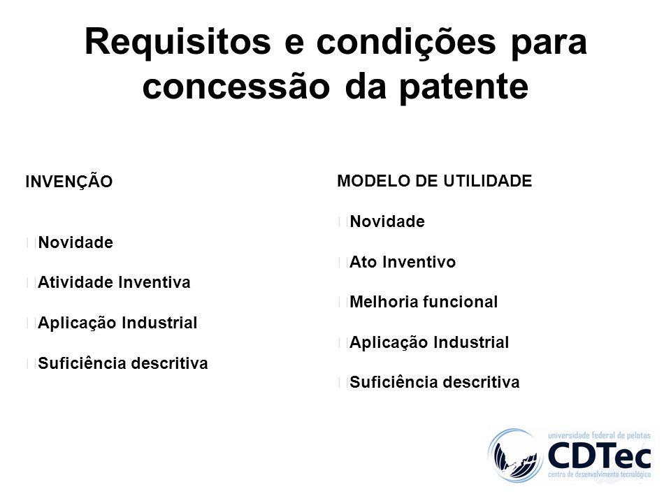 Requisitos e condições para concessão da patente INVENÇÃO Novidade Atividade Inventiva Aplicação Industrial Suficiência descritiva MODELO DE UTILIDADE