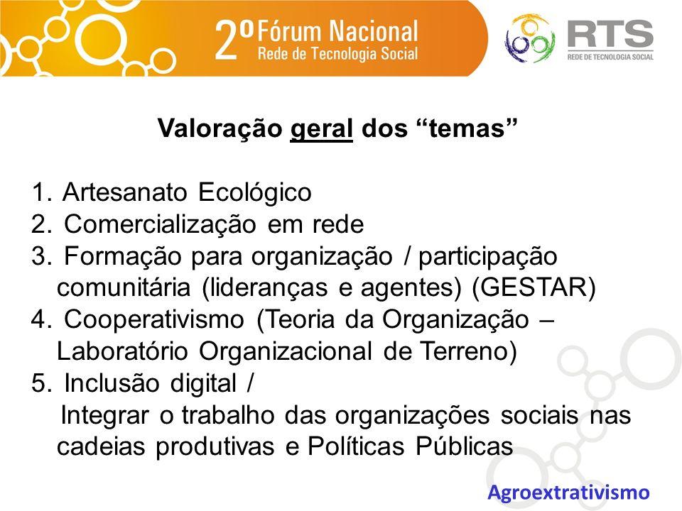 Valoração geral dos temas 1. Artesanato Ecológico 2. Comercialização em rede 3. Formação para organização / participação comunitária (lideranças e age