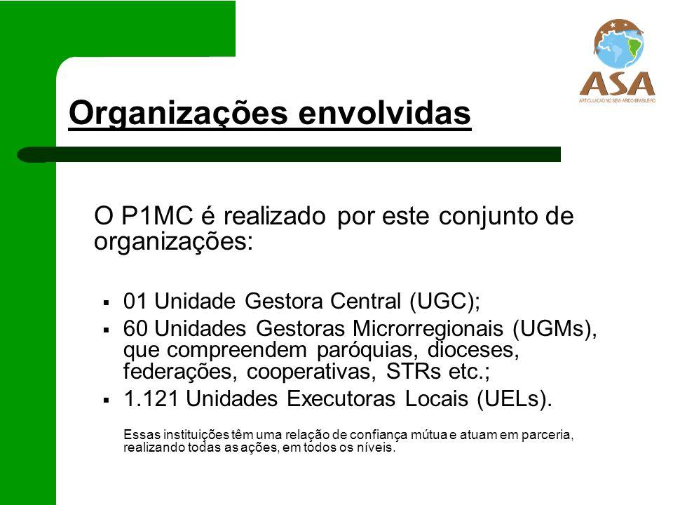 Unidade Gestora Central - UGC A UGC é a Equipe Técnica da Associação Programa Um Milhão de Cisternas para o Semi-Árido (AP1MC), formada por 22 técnicos/as responsáveis por várias ações como: elaboração e negociação de projetos; desenvolvimento de ferramentas de controle das informações; monitoramento das ações realizadas pelas UGMs; orientação técnica e gerencial para as UGMs e elaboração de relatórios para prestação de contas aos financiadores.
