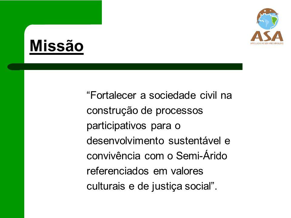 Área de atuação A ASA atua no semi-árido brasileiro, região que compreende os nove estados do Nordeste, Minas Gerais e Espírito Santo.