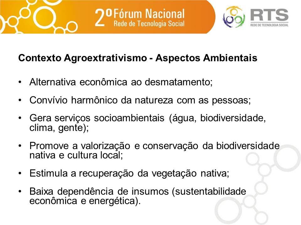Contexto Agroextrativismo - Aspectos Ambientais Alternativa econômica ao desmatamento; Convívio harmônico da natureza com as pessoas; Gera serviços so