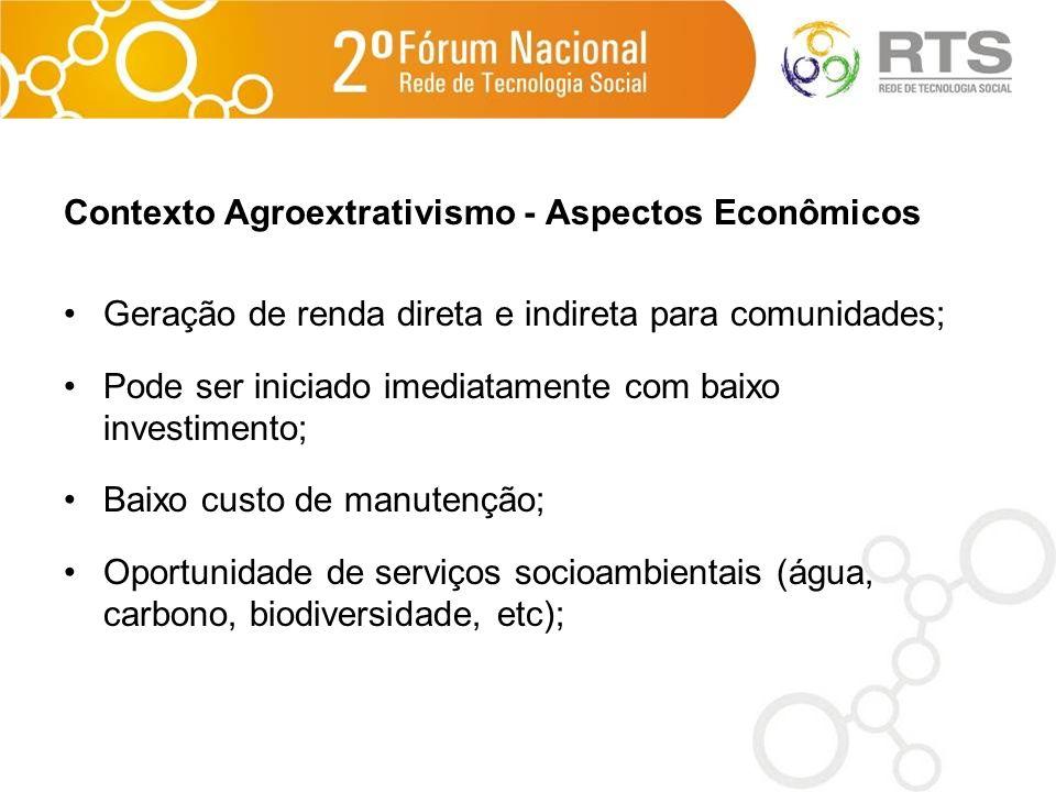 Contexto Agroextrativismo - Aspectos Econômicos Geração de renda direta e indireta para comunidades; Pode ser iniciado imediatamente com baixo investi