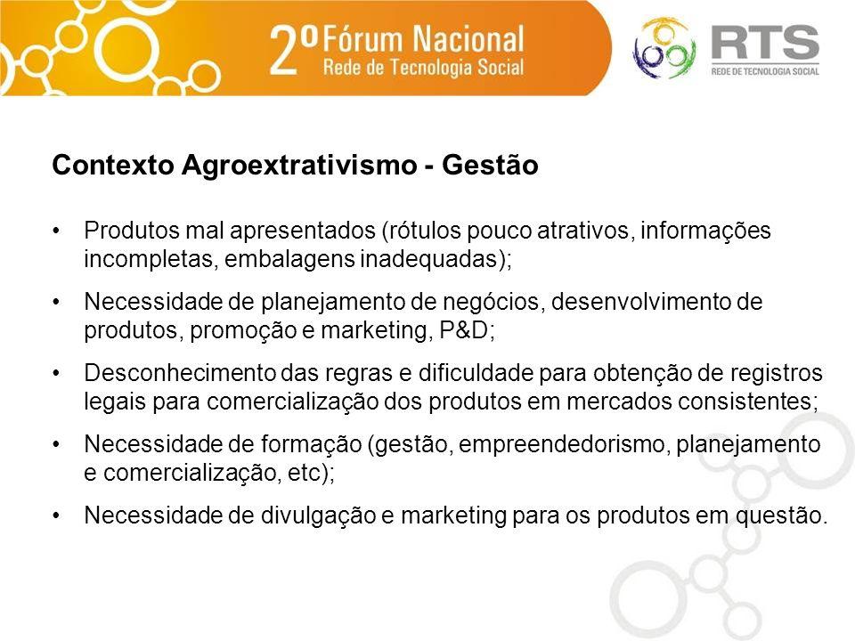 Contexto Agroextrativismo - Gestão Produtos mal apresentados (rótulos pouco atrativos, informações incompletas, embalagens inadequadas); Necessidade d