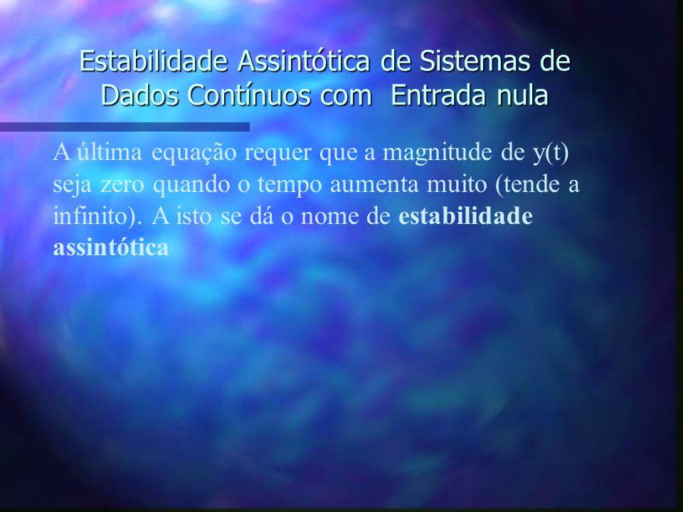 Estabilidade Assintótica de Sistemas de Dados Contínuos com Entrada nula E g k (t)é a saída de resposta nula, devido a y k (t o ) A estabilidade de en