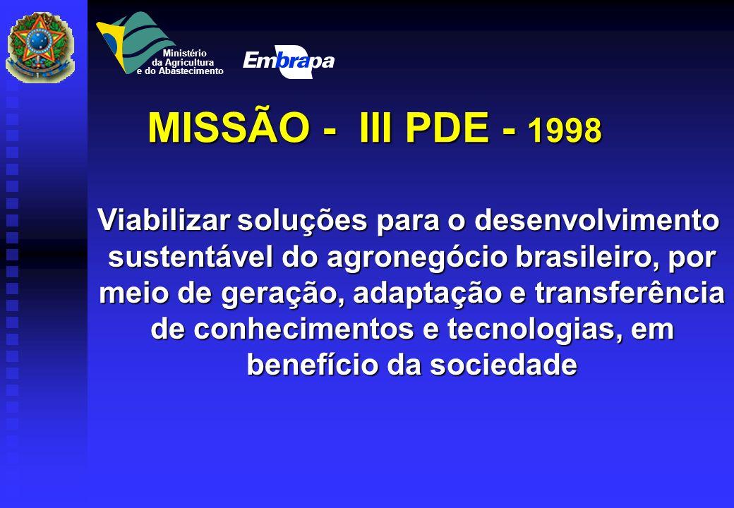 ORIENTAÇÃO - 1973 A pesquisa começava no produtor rural e terminava no produtor rural. e terminava no produtor rural. O foco era a produção primária d