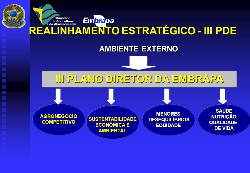 MISSÃO - III PDE - 1998 Viabilizar soluções para o desenvolvimento sustentável do agronegócio brasileiro, por meio de geração, adaptação e transferênc