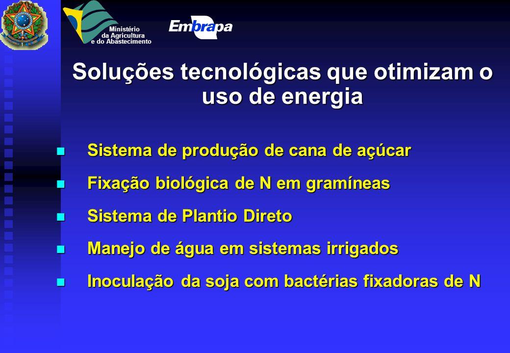 Soluções tecnológicas que otimizam o uso de energia Planejamento da adubação Planejamento da adubação Planejamento do uso de defensivos Planejamento d