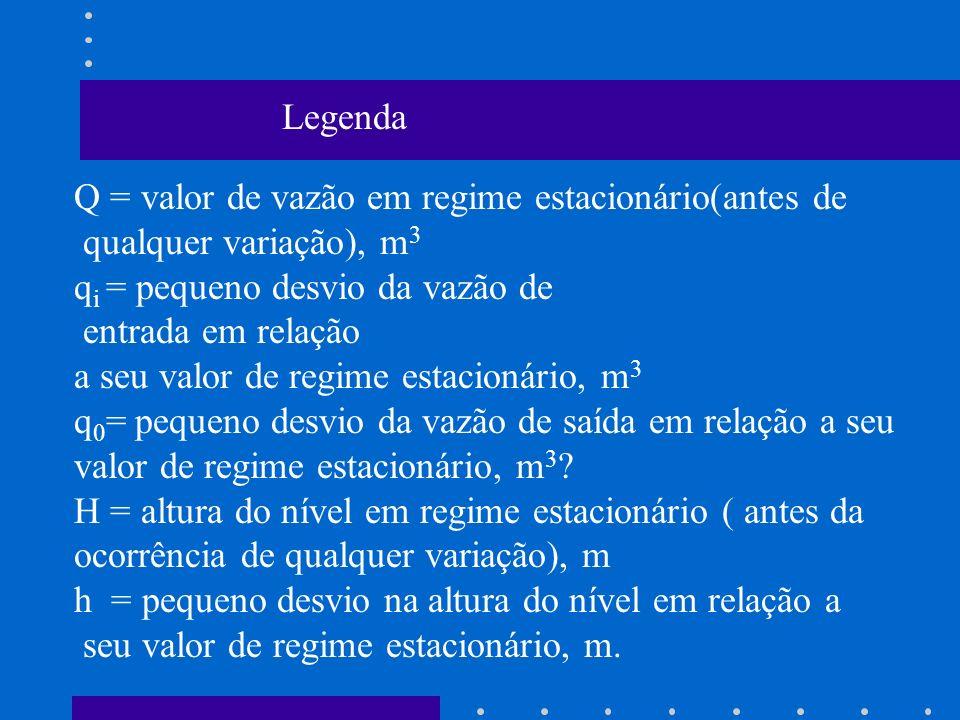 Q = valor de vazão em regime estacionário(antes de qualquer variação), m 3 q i = pequeno desvio da vazão de entrada em relação a seu valor de regime e