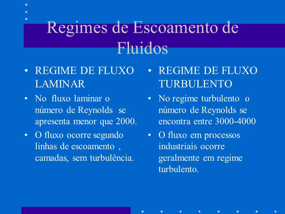 Regimes de Escoamento de Fluidos REGIME DE FLUXO LAMINAR No fluxo laminar o número de Reynolds se apresenta menor que 2000. O fluxo ocorre segundo lin