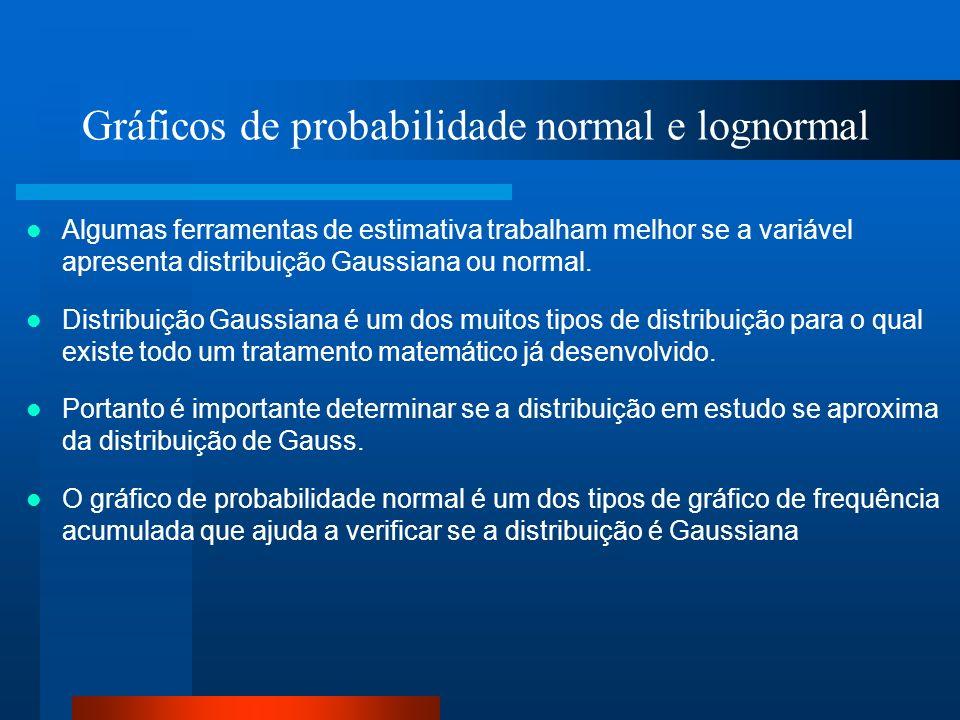 Gráficos de probabilidade normal e lognormal Algumas ferramentas de estimativa trabalham melhor se a variável apresenta distribuição Gaussiana ou norm