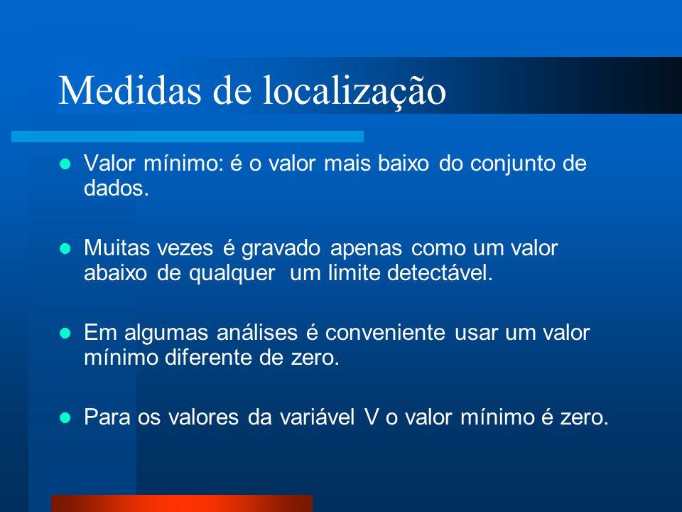 Medidas de localização Valor mínimo: é o valor mais baixo do conjunto de dados. Muitas vezes é gravado apenas como um valor abaixo de qualquer um limi