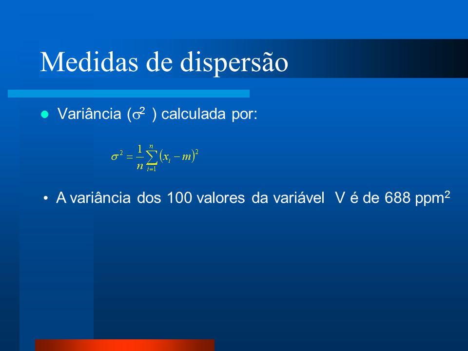Medidas de dispersão Variância ( 2 ) calculada por: A variância dos 100 valores da variável V é de 688 ppm 2