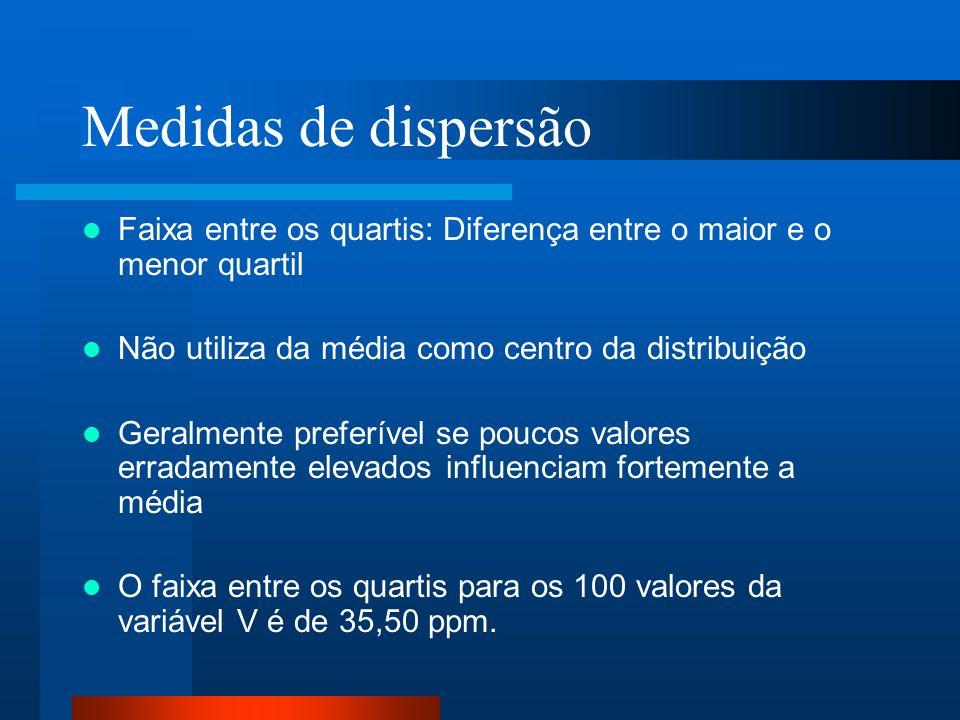 Medidas de dispersão Faixa entre os quartis: Diferença entre o maior e o menor quartil Não utiliza da média como centro da distribuição Geralmente pre