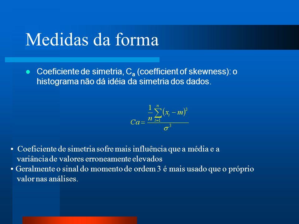 Medidas da forma Coeficiente de simetria, C a (coefficient of skewness): o histograma não dá idéia da simetria dos dados. Coeficiente de simetria sofr